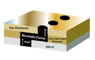 Dry Film Negative Photoresist suits MEMS/CMOS applications.