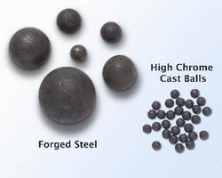 Grinding Media targets attritors and ball mills.
