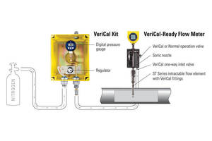 Stop Pulling Meters for Calibration Verification with VeriCal System for FCI ST100 Air/Gas Flow Meter