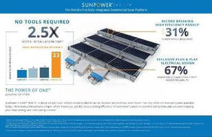 SunPower Smashes Installation Time Record for Commercial Solar Power Systems