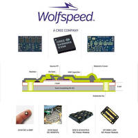 Wolfspeed to Present and Exhibit at GOMACTech 2016