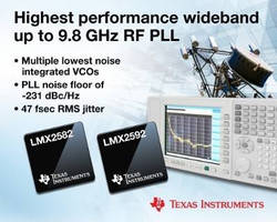 Wideband RF Phase-locked Loops feature integrated VCOs.