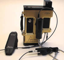 Remote Sensing Leaf Clip, Light Source enhance spectroradiometry.