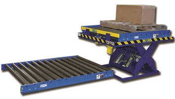 Conveyor-Equipped Material Handling Equipment Keep Production Rolling