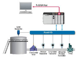Liquid and Gas Flow Computer helps optimize oil production.