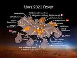 Straton Industries Selected to Support Mars 2020 Rover Project
