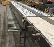 Dual Lane Hand Pack Conveyor System Increases Productivity