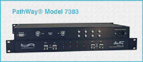 COAX/RJ45 Switch features RS232 remote control.