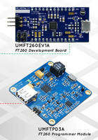 Development, Programming Modules foster USB integration.