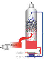 Waste Heat Recovery System offers flue gas scrubbing.