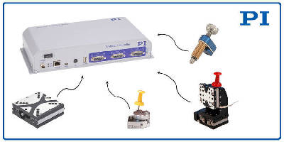 Digital Servo Controller provides 3 channels.