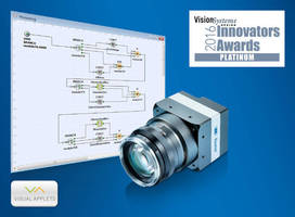 LX VisualApplets Cameras integrate global shutter CMOS sensors by CMOSIS.