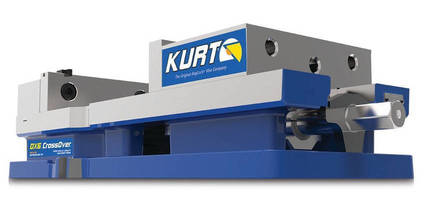 Omnidirectional Clamping Vise maximizes workholding strength.