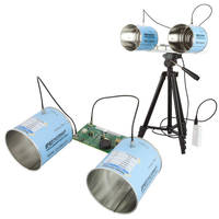 Radar Demonstration Kits covering 2.4 GHz ISM frequency band.