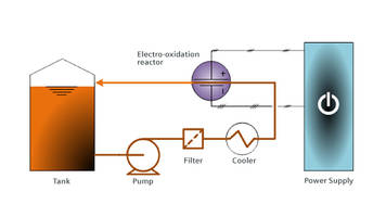Electro-oxidation System treats spent caustic streams.