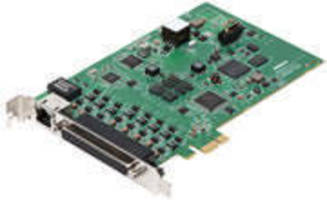 Matrox Indio I/O Card offer jumper-selectable signaling.