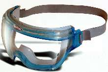 Goggles protect against chemical splashes.