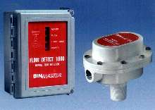 Flow Monitor uses Microwave Doppler technology.