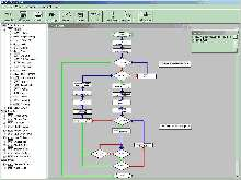 Software offers GUI and in-use simulation capabilities.