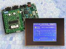 Software Kit builds graphical interface for controller.