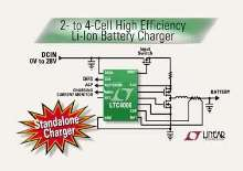 Battery Charger offers up to 4 A charge capability.