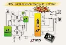 Isolated DC/DC Controller integrates opto drive.