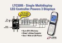 Multi-Display Driver features digital control.