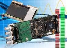 Mezzanine Card features complete oscilloscope.