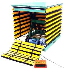 Custom Scissor Lifts suit heavy-duty handling needs.