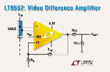 Differential Amplifier is optimized for video applications.