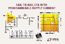 Rail-to-Rail Op Amp features 3-12 V operation.