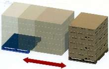 Load Transfer Equipment changes pallet types.