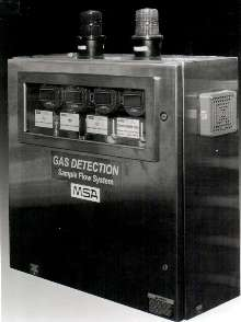 Gas Detection System monitors wet wells.