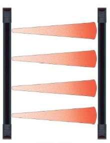 Curtain Sensors provide indoor/outdoor perimeter security.