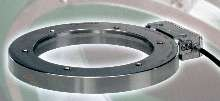 Rotary Encoders fit large hollow shafts.