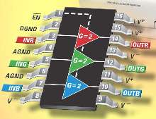 Triple Video Amplifier features internal fixed gain of 2.