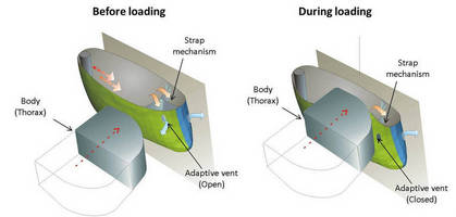 TRW Unveils Adaptive Side Airbags