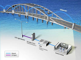 Moxa Reduces Cabling Costs for Bridge Lighting System with Daisy Chain Remote I/O