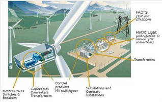 ABB Launches Breakthrough Technologies at AWEA Windpower 2013