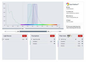Leica FluoScout(TM) Helps Researchers Get the Most Out of their Fluorescence Microscopes