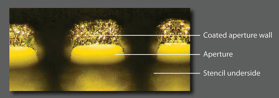 FCT Assembly to Demonstrate NanoSlic® Gold Stencil at SMTAI