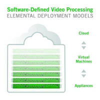 Elemental Enables OTT Content Delivery Services for Television Broadcasts Limited