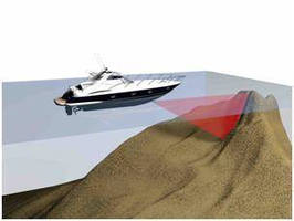 Simrad ForwardScan(TM) Sonar Honored with Industry Award for Product Innovation