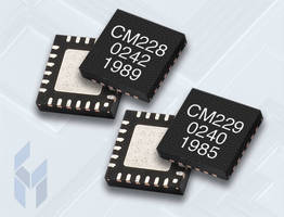 Advanced GaN and GaAs MMICs Unveiled by Custom MMIC at IMS 2015