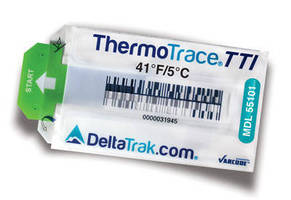 ThermoTrace TTI Time-Temperature Indicator Selected as Finalist for 2015 R&D 100 Award