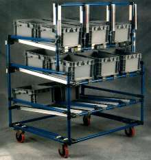 Material Handling Carts are built from modular components.