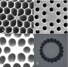 Photonic Crystal Fibers suit laboratory research.