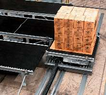 Material Handling Solution automates pallet transfer.
