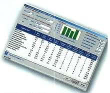 Software measures supplier quality, delivery, and service.