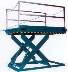Dock Lift fits most dock leveler pits.